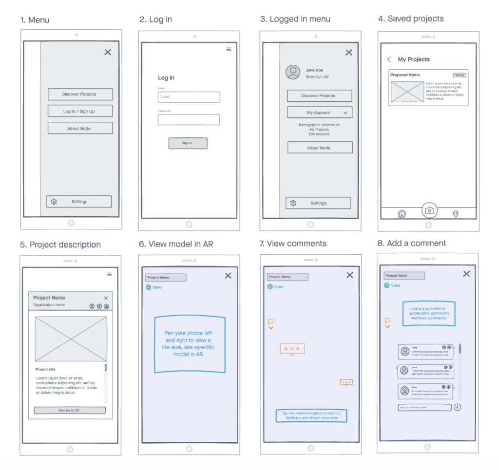 Low-fidelity prototype of user flow for late stage projects